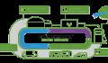 Comité National Biogaz - Des mesures pour le BioGNV attendues d'ici l'été