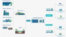BioGNL : la start-up Cryo Pur nommée Ambassadrice French Tech à la COP21