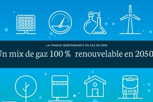 Un mix de gaz 100 % renouvelable possible en France d'ici 2050