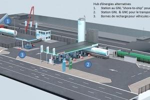GNV : le Port d'Anvers choisit Engie pour son hub énergétique