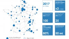 Stations GNV : la France comptera 125 points d'avitaillement d'ici fin 2017