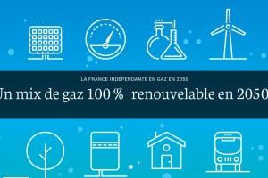 100 % de gaz renouvelable en 2050 : les transports représenteront un tiers de la consommation