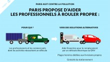 Paris précise son dispositif d'aides pour les utilitaires GNV