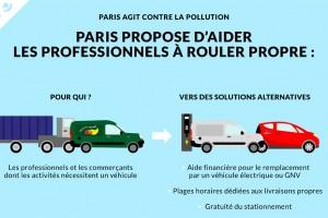Paris pr�cise son dispositif d�aides pour les utilitaires GNV