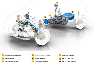 Renault pr�sente une nouvelle motorisation GPL