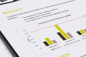 Camions GNV : Equilibre livre ses premiers résultats sur les hydrocarbures imbrulés