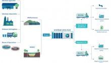 Cryo Pur – Vers une valorisation du biogaz en bioGNL et bioCO2 – Interview de Simon Clodic