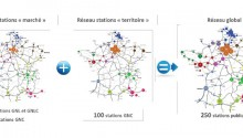 Stations GNV : la filière présente son plan de déploiement à échéance 2020-2025