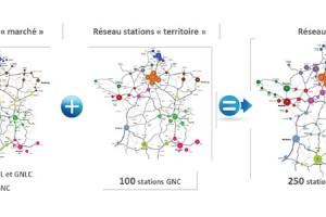 Stations GNV : la fili�re pr�sente son plan de d�ploiement � �ch�ance 2020-2025