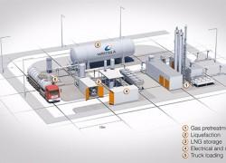 Wärtsilä va ouvrir une usine de BioGNL carburant en Norvège