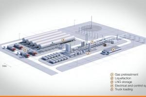 Allemagne : Wartsila va construire une importante usine de production de bioGNL