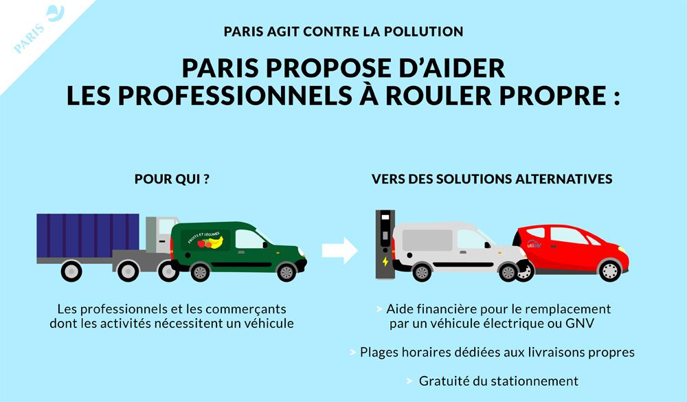 Paris � Jusqu�� 9000 euros d�aide pour l�achat d�un v�hicule GNV