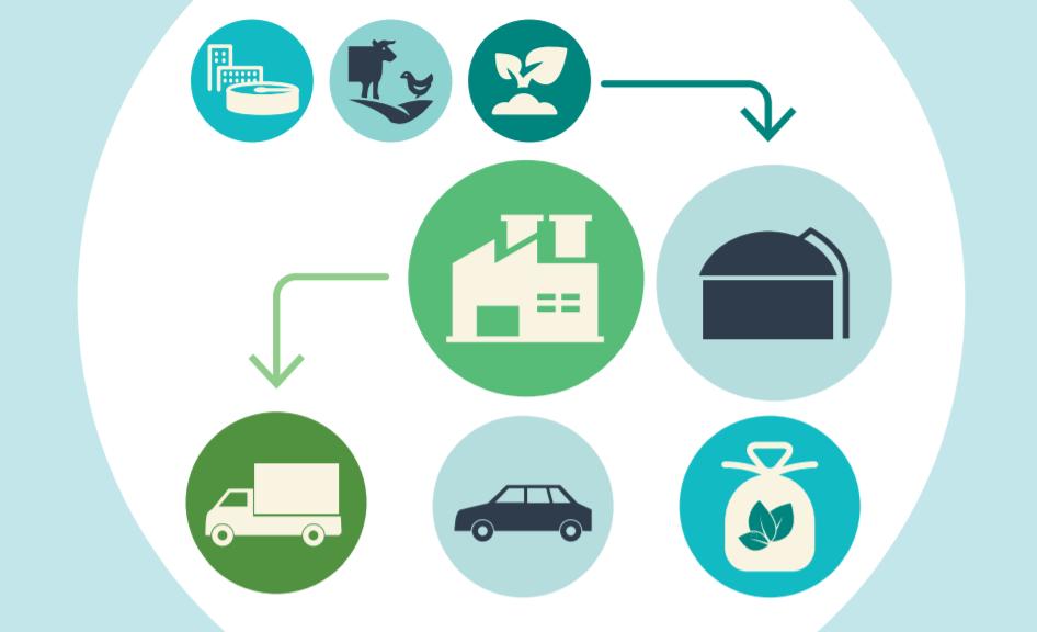 Collectivités : Un guide pour se lancer dans la production de bioGNV