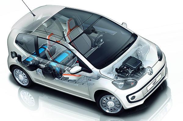 Pr�s de 10.000 v�hicules GNV vendus en Allemagne en 2014
